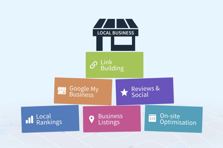 What is Local SEO? Your Guide to Local Search Engine Marketing